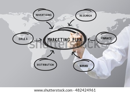 Business writing World Marketing Plan Concept