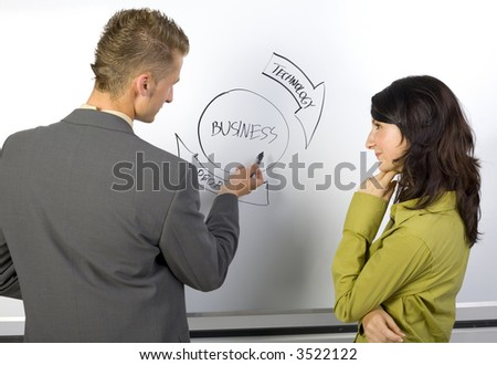 Businessman and businesswoman standing in front of the blackboard. Man is explaining something. Rear and side view. Gray background - stock photo