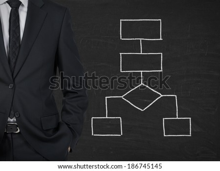 Businessman and flowchart. Black wall. - stock photo