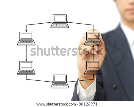 Businessman design Ring topology network - stock photo