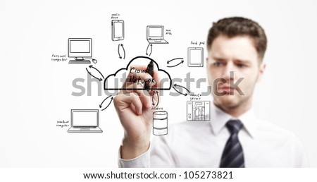 businessman draw cloud computing diagram