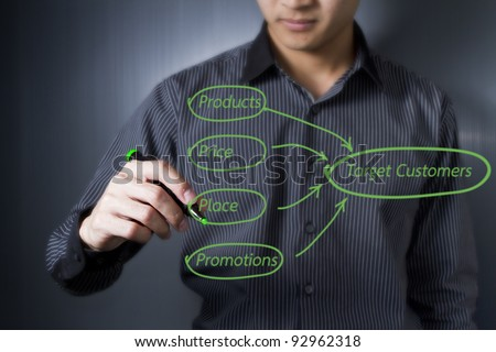 businessman draw target customers diagram 4P on dirt background - stock photo