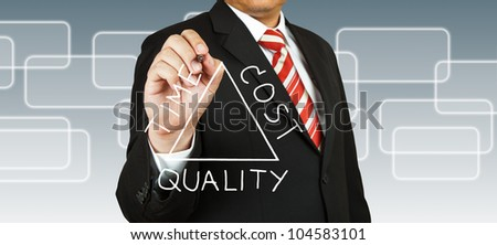 Businessman draw Time Cost and Quality concept