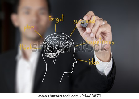 Businessman drawing a brain with wording