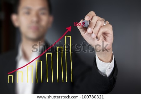 Businessman drawing a chart 120% on whiteboard - stock photo