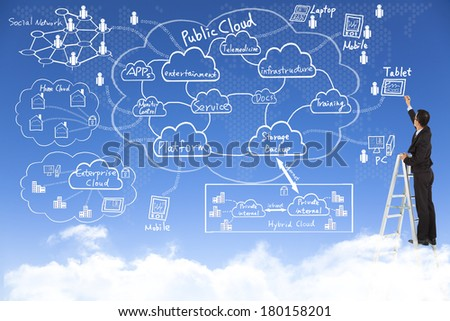 Businessman drawing  a cloud computing diagram or flowchart  - stock photo
