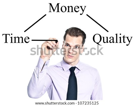 businessman drawing a diagram with the balance between time, quality and money - stock photo
