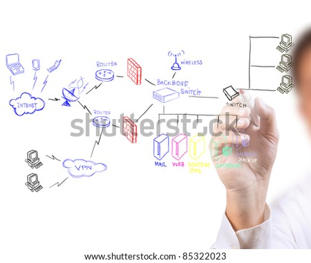 businessman drawing a security plan for a firewall system - stock photo