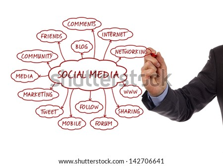 Businessman drawing a social media diagram on a whiteboard - stock photo