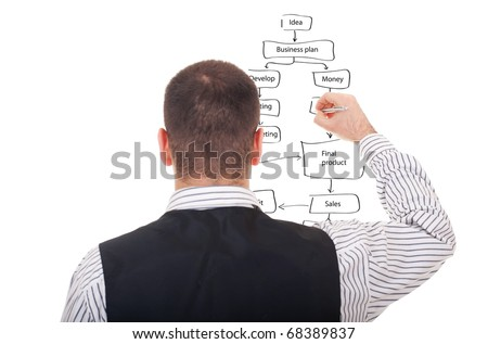 businessman drawing a strategic business plan
