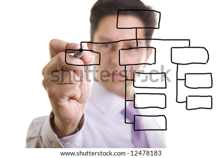 businessman drawing an organization chart on a white board (focus on the draw and point of the pen) - stock photo