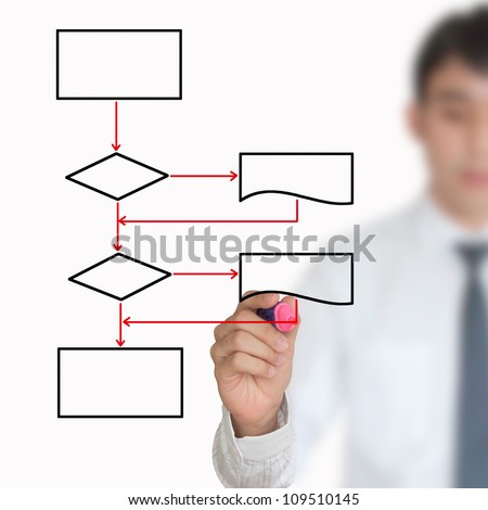 businessman drawing blank flow chart isolated on white background - stock photo