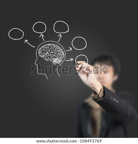 Businessman drawing brain thinking on whit board - stock photo