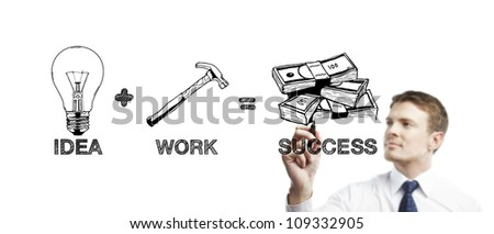 businessman drawing business formula success