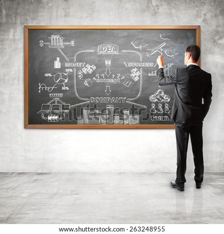 businessman drawing  interaction of money and success on chalk board