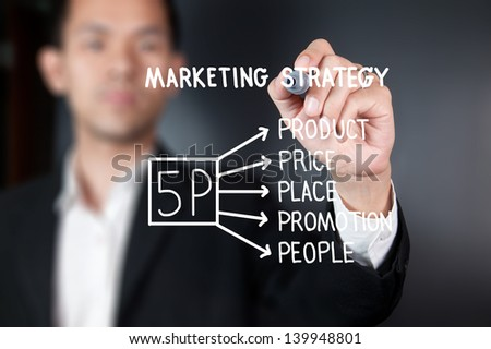 Businessman drawing 5P marketing strategy on whiteboard