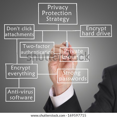 Businessman drawing privacy protection diagram. - stock photo