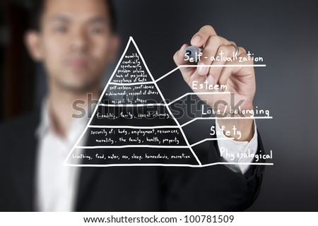 Businessman drawing pyramid chart on whiteboard