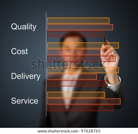 businessman drawing quality - cost - delivery - service comparing bar chart - stock photo