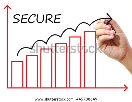 Businessman drawing SECURE Graph on virtual screen. Business, banking, finance and investment concept.
