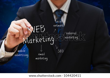 Businessman drawing Web Markerting diagram - stock photo
