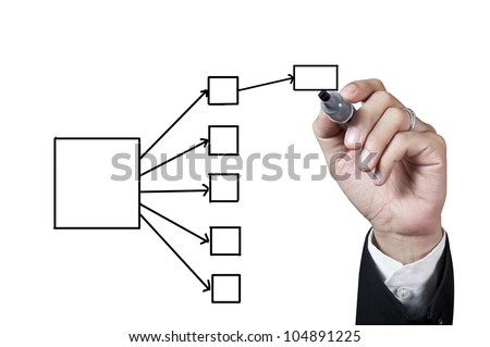 Businessman hand drawing an empty flow chart on white background