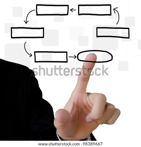 businessman hand pointing plan analysis flow chart schema - stock photo