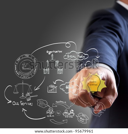 businessman hand pointing to idea board of business process