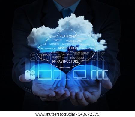 businessman hand showing about cloud network idea concept - stock photo