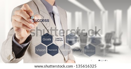 businessman hand shows diagram of business success chart as concept - stock photo