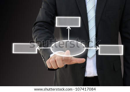 Businessman hand touch screen button of three choices blank chart