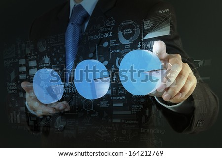 businessman hand working with new modern computer and business strategy and branding process as concept