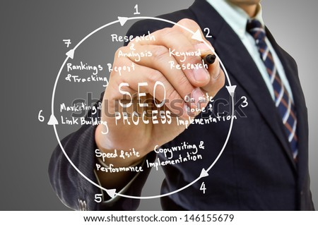 Businessman hand write SEO process on white board - stock photo