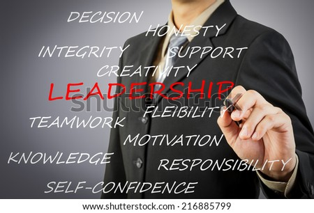 Businessman hand writing leadership concept - stock photo