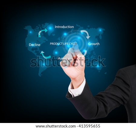 Businessman hand writing stage of product life cycle chart on a touch screen interface