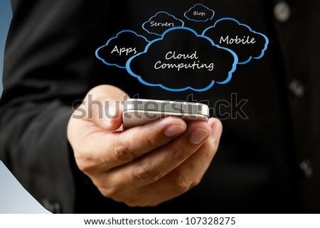 Businessman holding mobile phone Cloud computing concept - stock photo