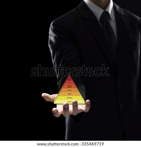 Businessman Holding Triangle With Seven Ps - stock photo