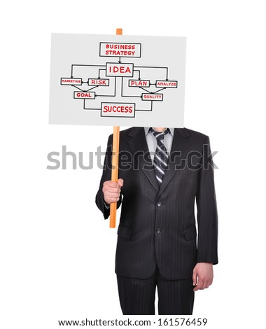 businessman in suit holding signboard with business concept