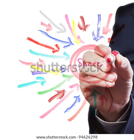 businessman painting share idea, new trend of social network - stock photo