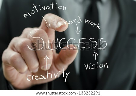 Businessman points to a handwritten business success flow chart on a virtual board. - stock photo
