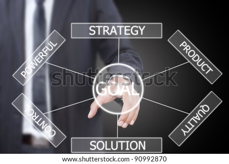 Businessman pushing plan to goal. - stock photo