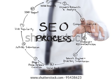 Businessman pushing SEO process on the whiteboard. - stock photo