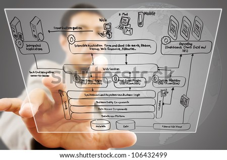 Businessman pushing web service diagram on tablet screen.