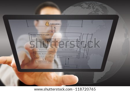 Businessman pushing web service diagram on the Touchscreen Interface. - stock photo