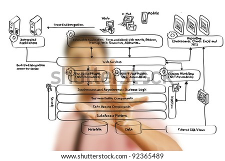Businessman pushing web service diagram on the whiteboard. - stock photo