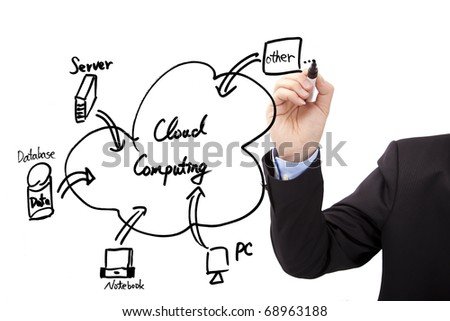 Businessman's hand draw cloud computing diagram - stock photo