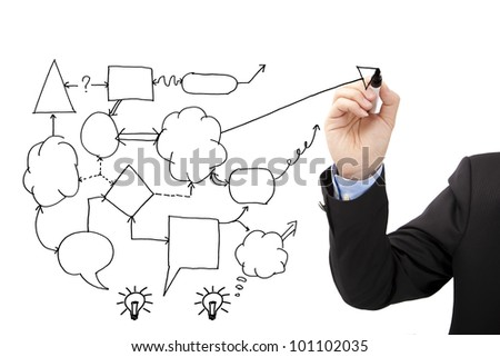 Businessman's hand draw idea and analysis concept diagram - stock photo