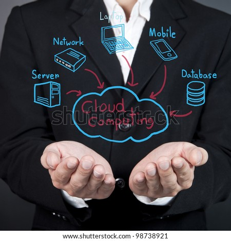 Businessman showing cloud computing