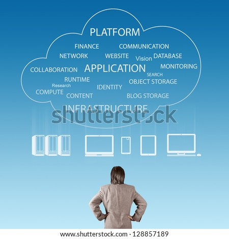 businessman thinking about cloud network idea concept - stock photo