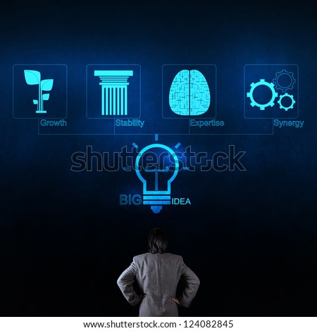 businessman thinking of the big idea diagram graphic as concept - stock photo